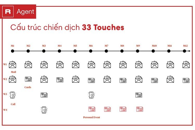 Cham-soc-khach-hang-05