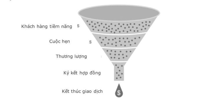 lam-chu-ban-than-2