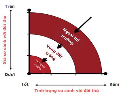 dinh-gia-bat-dong-san